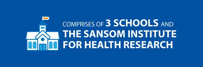 Division of Health Science